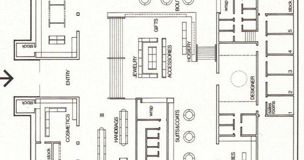Department Store Floor Plan