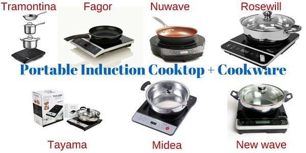 7 Portable Induction Cooktops With Stainless Steel Pot Or Frying Pan Induction Cookware Induction Cooktop Induction Stove