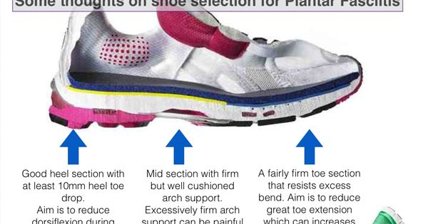 Top  Shoes For Plantar Fasciitis