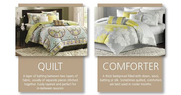 Types of Bedding 101 Guide | Hm etc. | Coverlet bedding, Bed