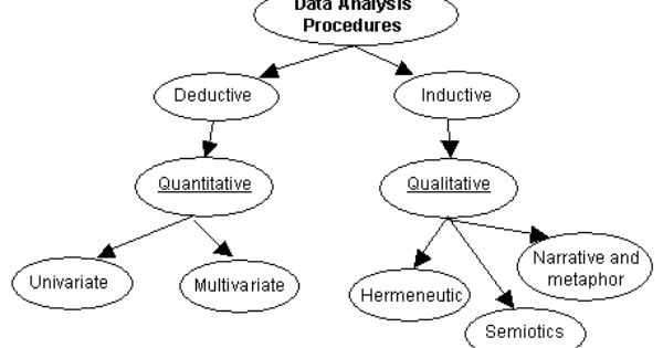 Nothing Found For Know About Research Studies Research Methods Research Studies Research Paper