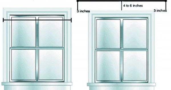 How To Measure For Curtains Curtain Rods Awesome And Hanging Curtains