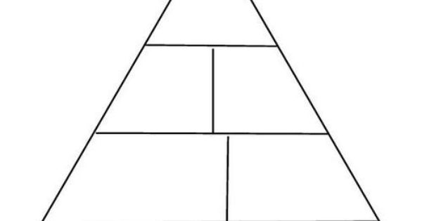 blank food pyramid - photo #19