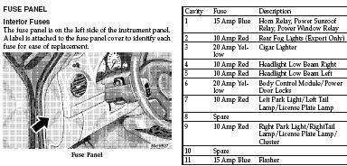 solved: i need a 2007 fuse diagram for a jeep liberty - fixya | jeep liberty,  jeep, fuses  pinterest