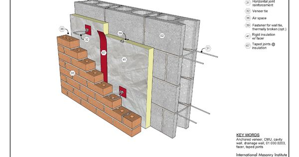 Insulating A Slab On Grade What S The Best Way To Insulate A Slap On Grade Foundation September Iss Building Foundation Building A House Rigid Insulation