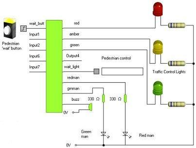 Microcontroller Operated Traffic Lights
