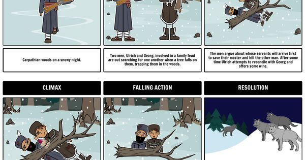 the interlopers conflict Example the interlopers plot diagram exposition the setting is the carpathian woods on a snowy night major inciting conflict two men, ulrich and georg, involved in a family feud are out searching for one another when a tree falls on them, trapping them in the woods.