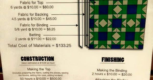 why do quilts cost so much saw this on fb and needed to save it cost of a square 65 quilt. Black Bedroom Furniture Sets. Home Design Ideas