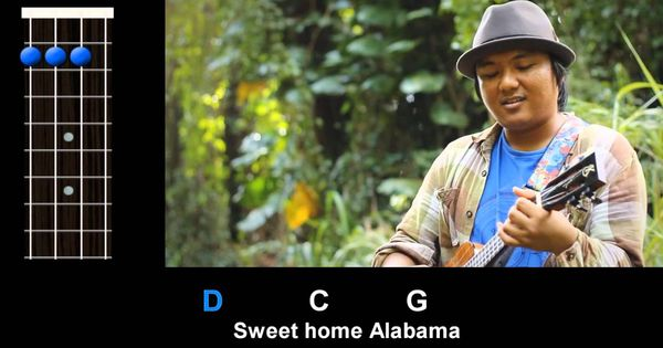Sweet Home Alabama Learn The Picking For This Song At