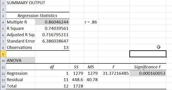 Excel How To Calculate A Correlation And P Value In Microsoft Excel Microsoft Excel P Value Excel