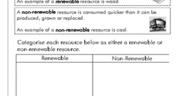 Renewable And Non Renewable Resources Worksheet Http Www