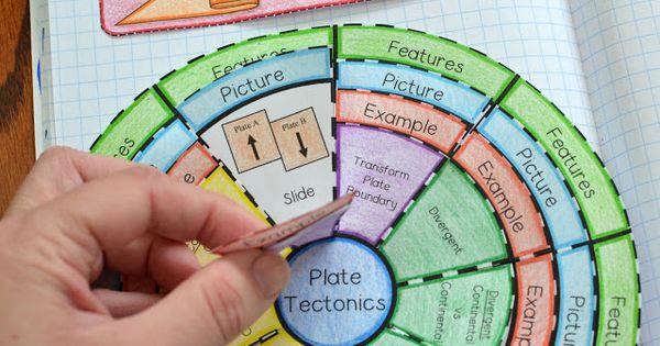 Plate Tectonics Convergent, divergent, transform plate ...