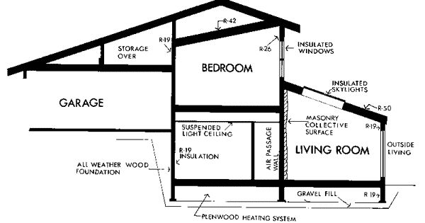 Genesta contemporary berm home to be house plans and home for Modern berm house plans