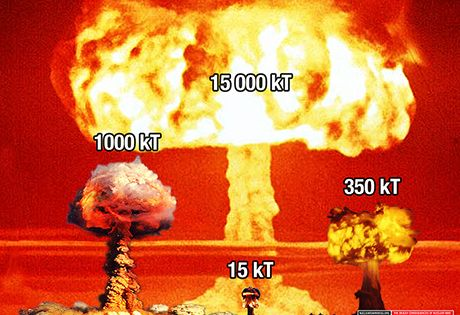 Low-Yield vs. High-Yield Nuclear Weapons: Hiroshima-size ...