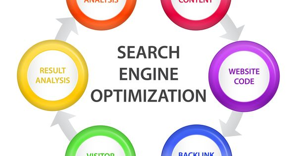 best search engine companies
