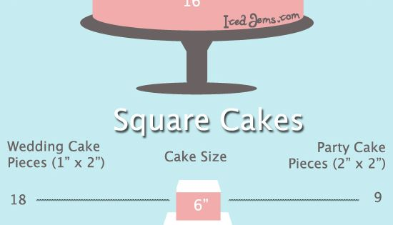 wedding cake cost calculator cake decorating home bakery business management software 22253