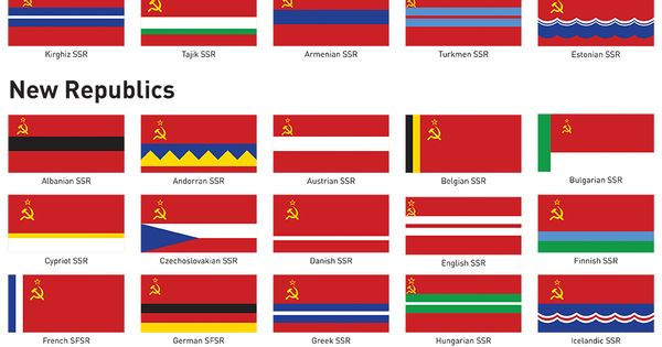 flags of the ussr