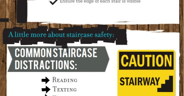 Information on stairs and safety infographic home safety for Home safety facts