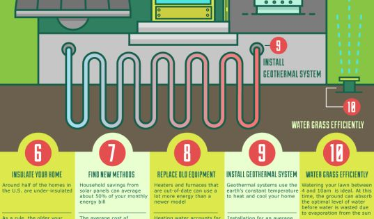 Infographic A Guide To Improving The Energy Efficiency Of Your