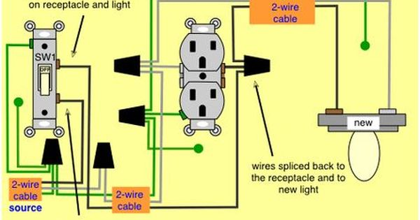 Wiring Diagram To Add A Light Fixture To A Switched Receptacle Wire Switch Light Switch Wiring Home Electrical Wiring