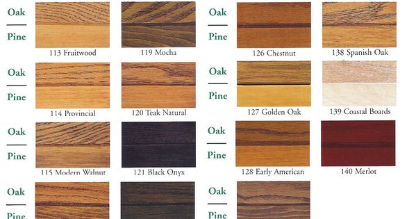 Zar Wood Stain Color Chart Pine Oak Ranch Bath