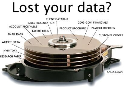 How To Recover Data From Corrupted Internal Hard Drive Data