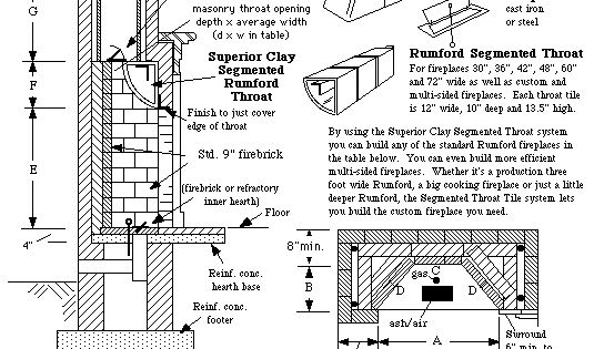 Count Rumford Fireplace Design Dimensions Google Search Household Pinterest Fireplace