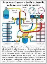 Imagine Similară Refrigeracion Y Aire Acondicionado Aire Acondicionado Acondicionado