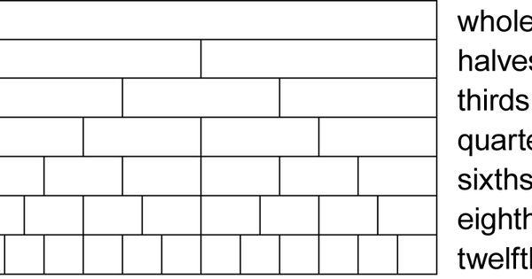 free decimal worksheets