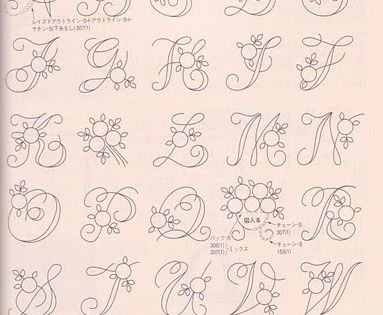 الحروف الانجليزيه للتطريز English Letters For Embroidrey شغل ابره Needle Crafts Embroidery Patterns Vintage Embroidery Patterns Embroidery Monogram