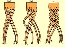 here are the directions to the five strand braid that i 5 strand flat braid four strand flat braid