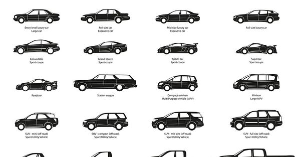Car-Body-Types-1 | Cars | Pinterest | All., Cars and Search