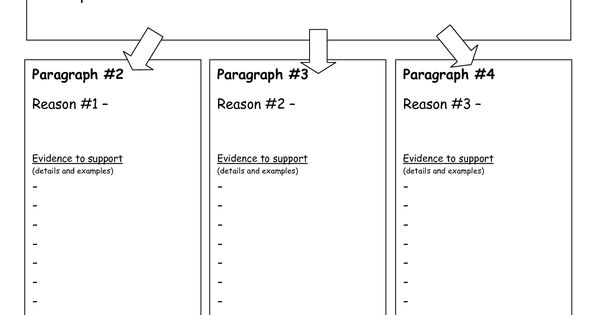 organizing arguments essay