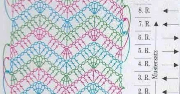 Chevron Stitch Diagram Viral Food Pinterest