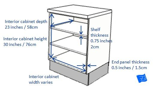 Kitchen Cabinet Dimensions With Images