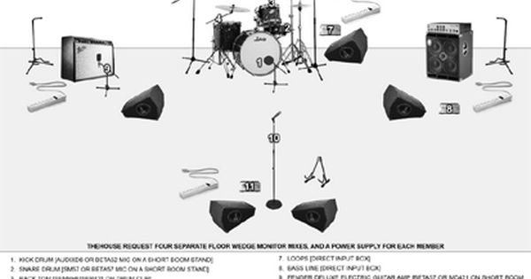 Image Result For Free Band Stage Plot Template Image Plots Band