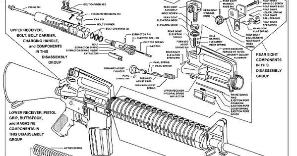 ar15 type rifle exploded diagram