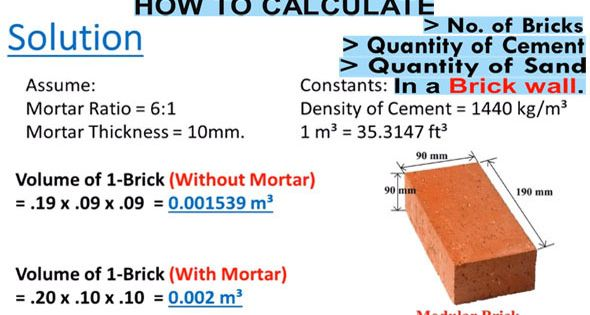 How To Calculate Bricks Cement And Sand In A Brick Wall Civil Engineering Design Brick Concrete Mix Design