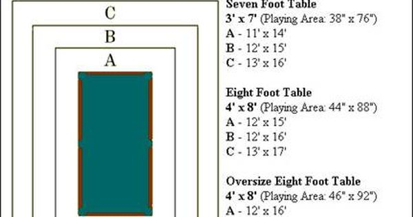 Pool Table Room Size Requirements Brunswick Billiards