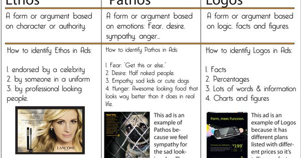 frederick douglas ethos pathos logos Free summary and analysis of the quotes in chapter 1 of narrative of the life of frederick douglass that won't make you snore we promise.