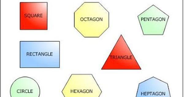 التعليم في مادة الرياضيات مساحة الاشكال الهندسية Shape Names Geometric Shapes Names Oops Concepts
