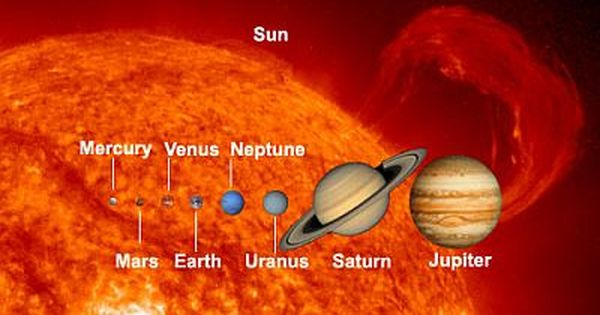planets in order from smallest to largest mass pics about space planets planet order mars and earth