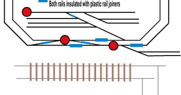 rr train track wiring model train wiring diagrams. Black Bedroom Furniture Sets. Home Design Ideas