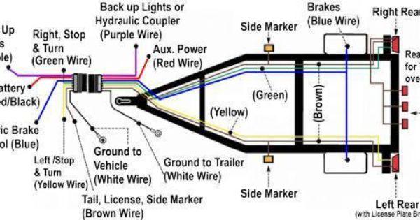 Pin By Jennifer Smith On Boler In 2020 Trailer Light Wiring Trailer Wiring Diagram Utility Trailer