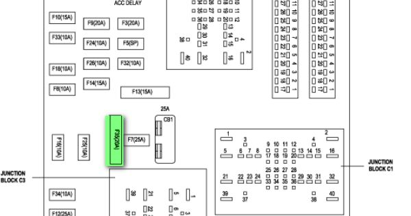 activity diagram library management system images the 2004 dodge durango fuse box diagram
