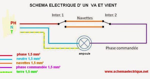 Schema electrique electrice pinterest sch ma for Electricite va et vient schema
