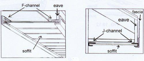 Vinyl Siding Installation Instructions For Eaves And Soffit Installations Vinyl Siding Vinyl Siding Installation Installing Siding