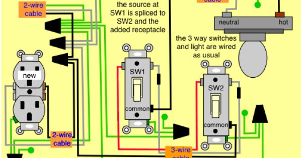 3 Way Switch Wiring Diagrams 3 Way Switch Wiring Electrical Plug Wiring Electrical Wiring Diagram