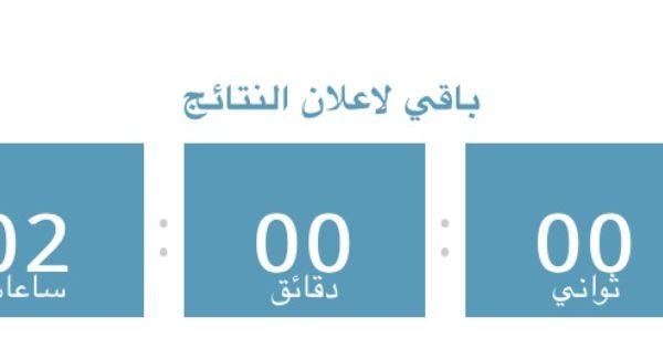 يا الله يا كريم يا رب لا تحرم احد فرحة النجاح Bar Chart Chart