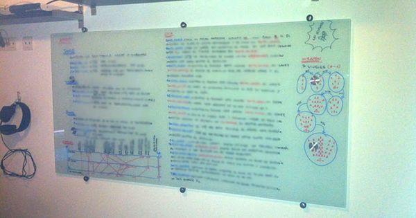 How To Secure The Vika Glasholm Glass Board Ikea Hackers